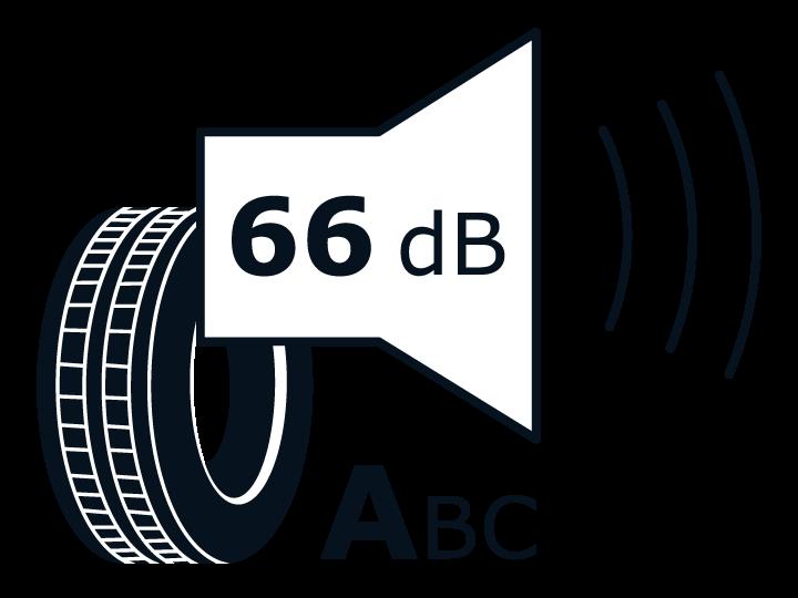 Kia Reifenlabel – Abrollgeräusche